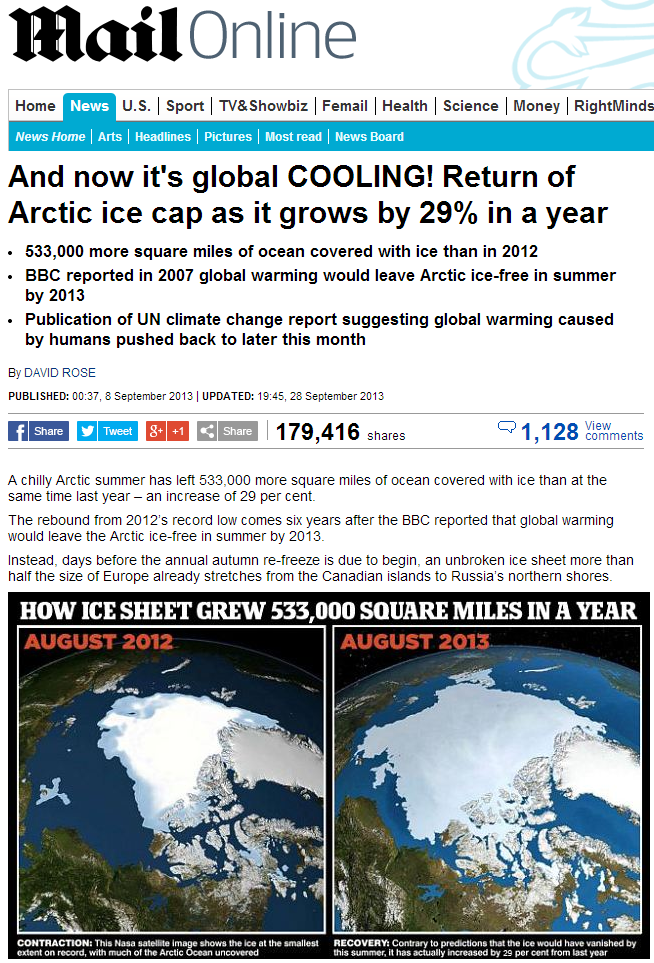 The Mail's modifed message about Arctic sea ice