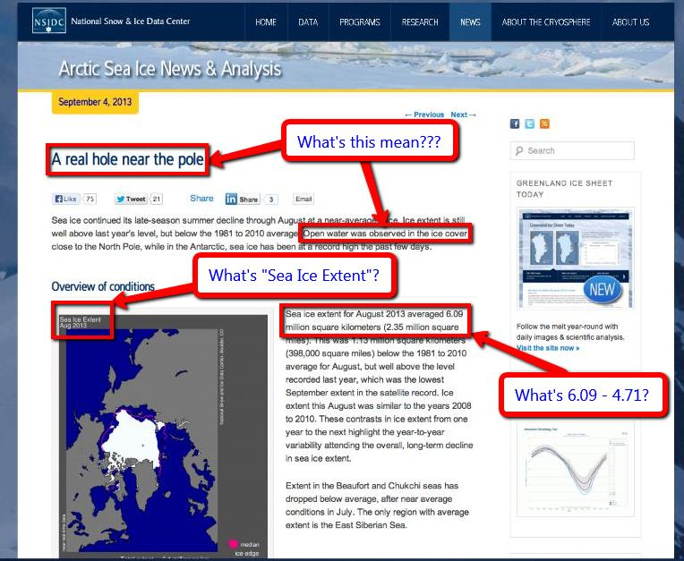 "Another Mail on Sunday screen grab of NSIDC ""Arctic Sea Ice News"" article of September 4th 2013"