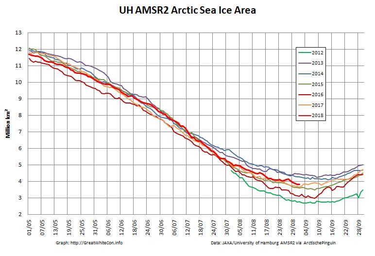 Arctic-Area-2018-09-01