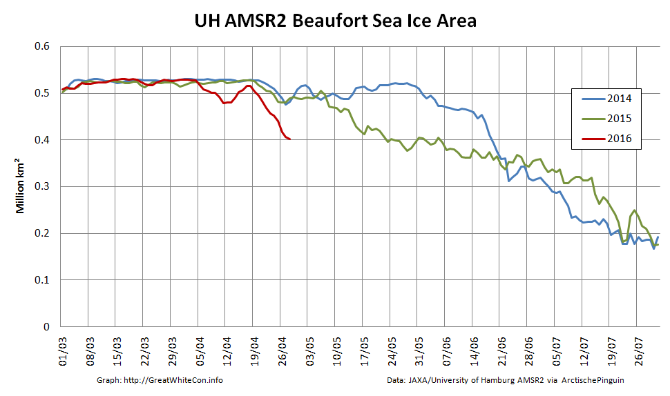 2016-04-28-Beaufort-AMSR2-Area