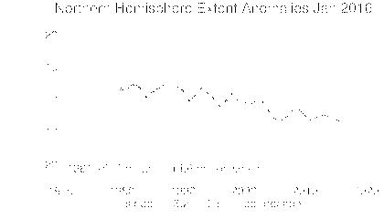 nsidc-2016-01