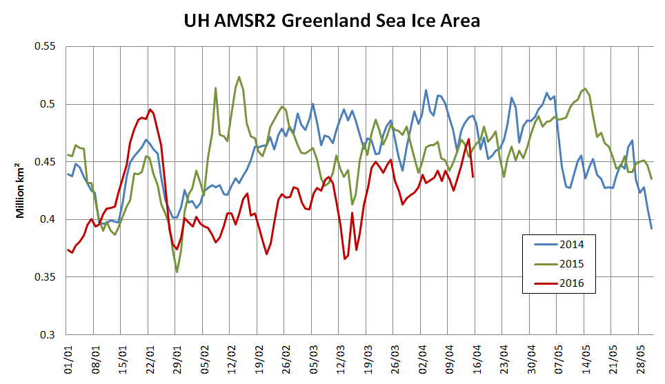 2016-04-14-Greenland-AMSR2-Area