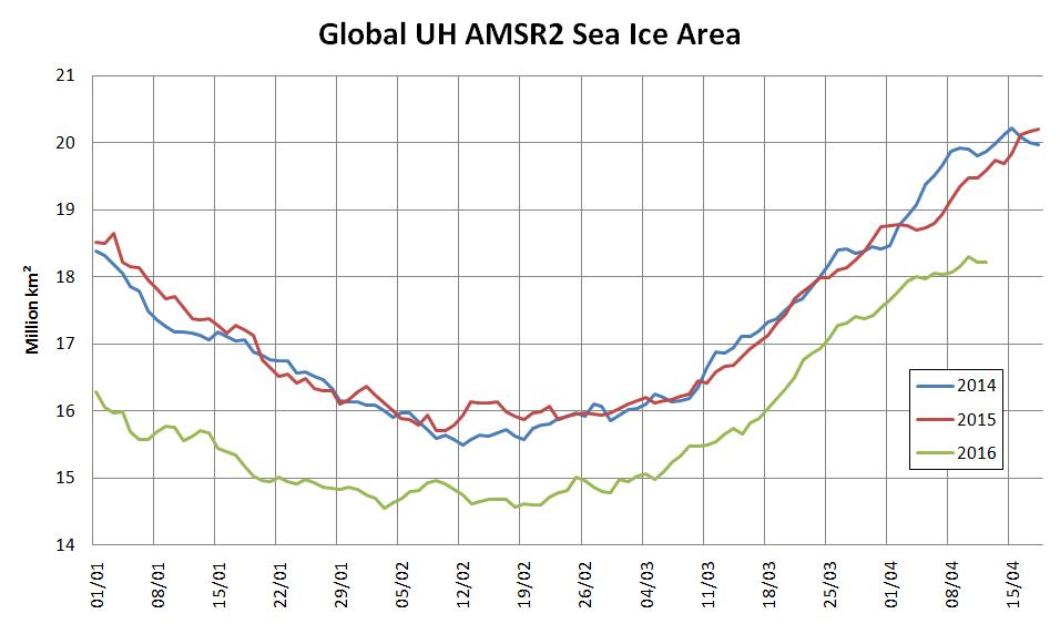 2016-04-12-UH-AMSR2-Area