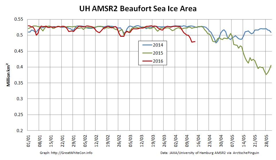 2016-04-13-Beaufort-AMSR2-Area_001