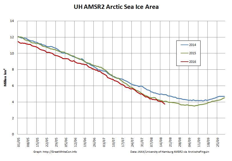 UH-Arctic-Area-2016-08-17