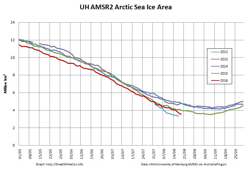UH-Arctic-Area-2016-08-19