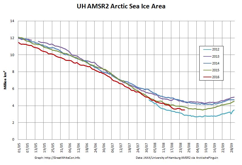 UH-Arctic-Area-2016-08-26