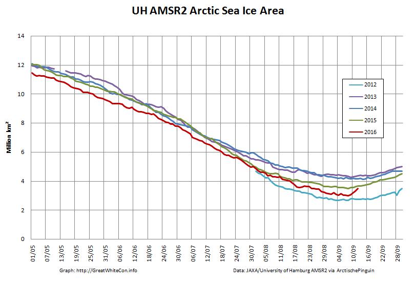 uh-arctic-area-2016-09-13