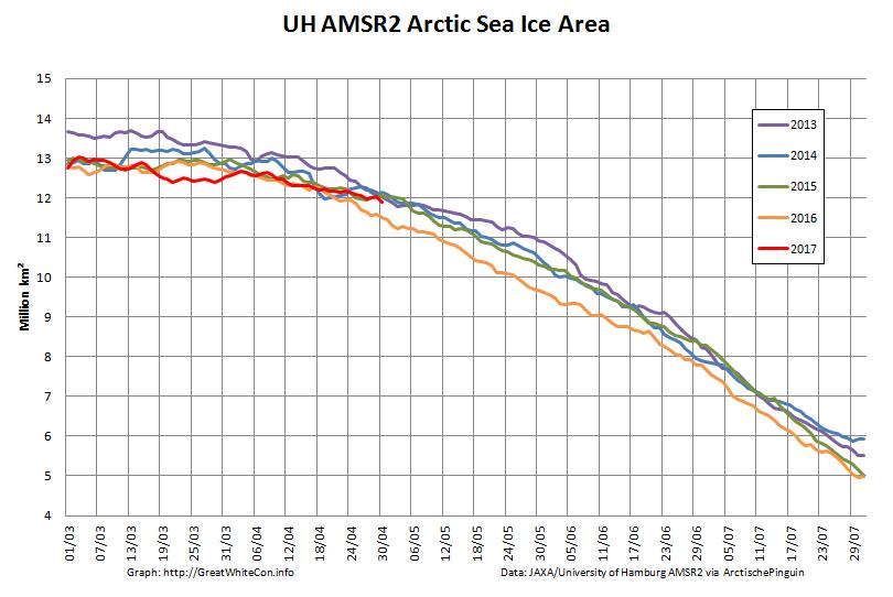 UH-Arctic-Area-2017-04-30