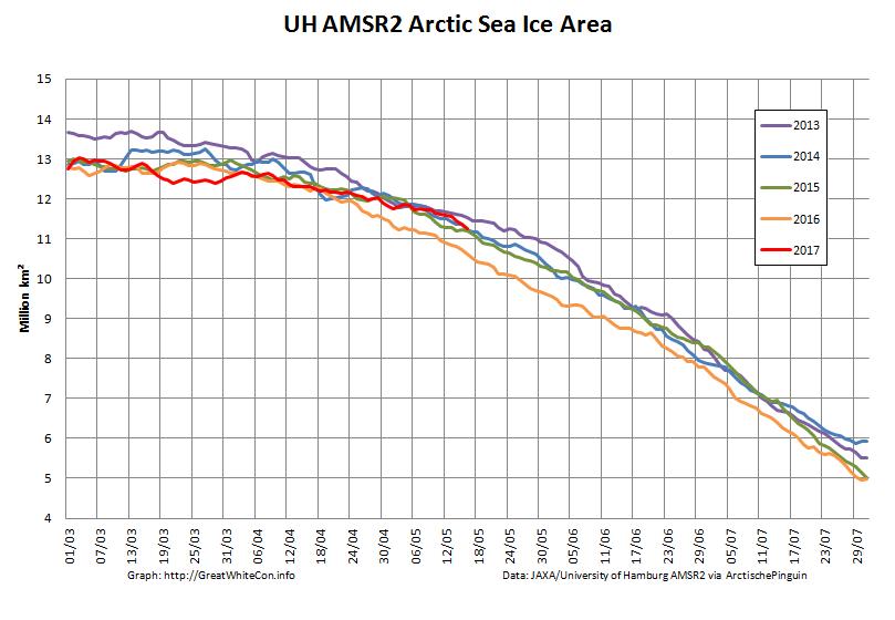 UH-Arctic-Area-2017-05-16