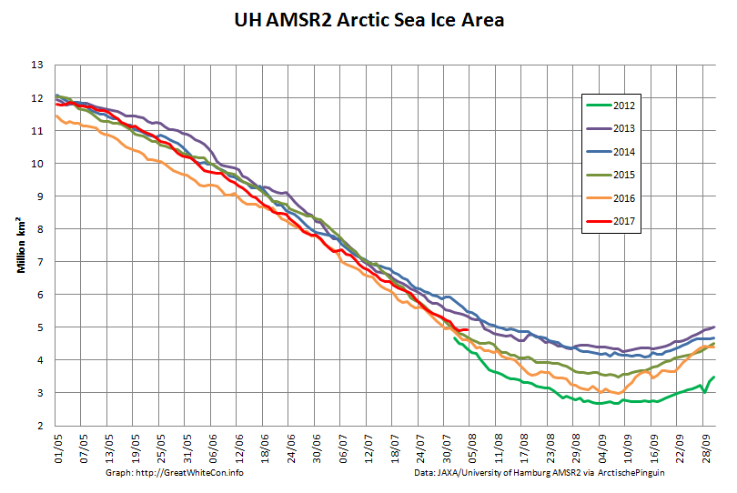 UH-Arctic-Area-2017-08-04