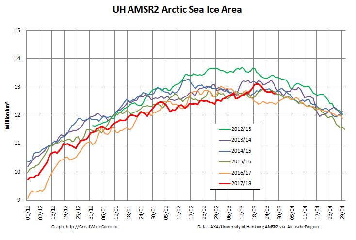 UH-Arctic-Area-2018-03-23