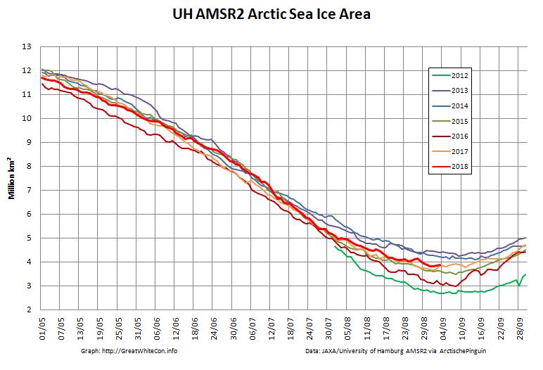 Arctic-Area-2018-09-03