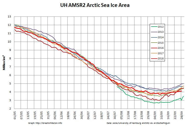 Arctic-Area-2018-09-28