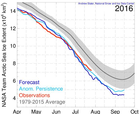 2016 Slater Probabilistic Ice Extent