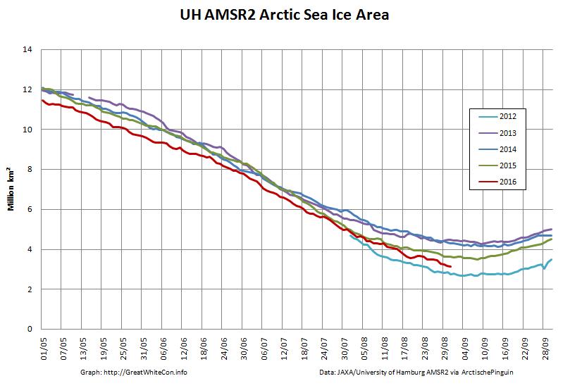 UH-Arctic-Area-2016-08-31