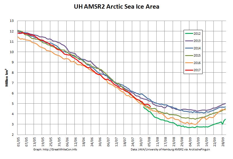 UH-Arctic-Area-2017-08-06