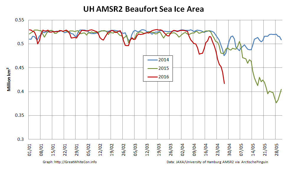 2016-04-26-Beaufort-AMSR2-Area