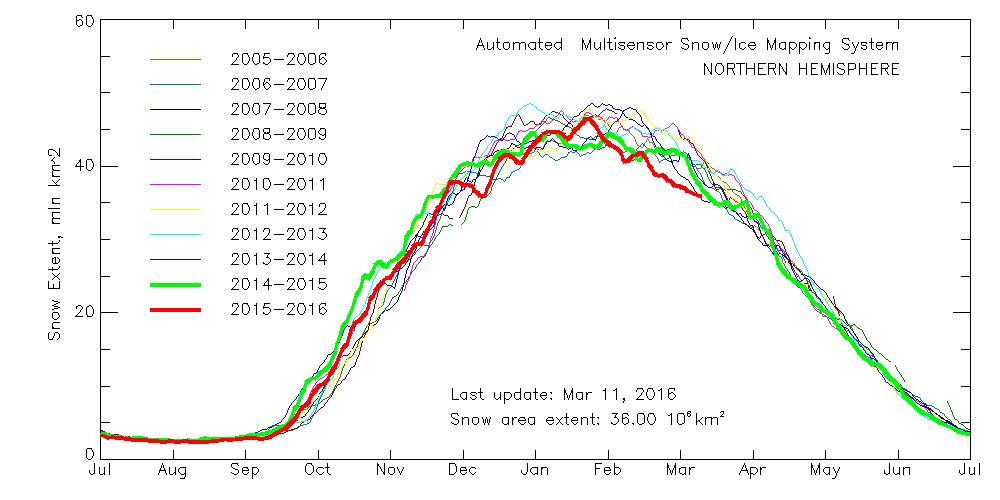 snow_extent-20160311