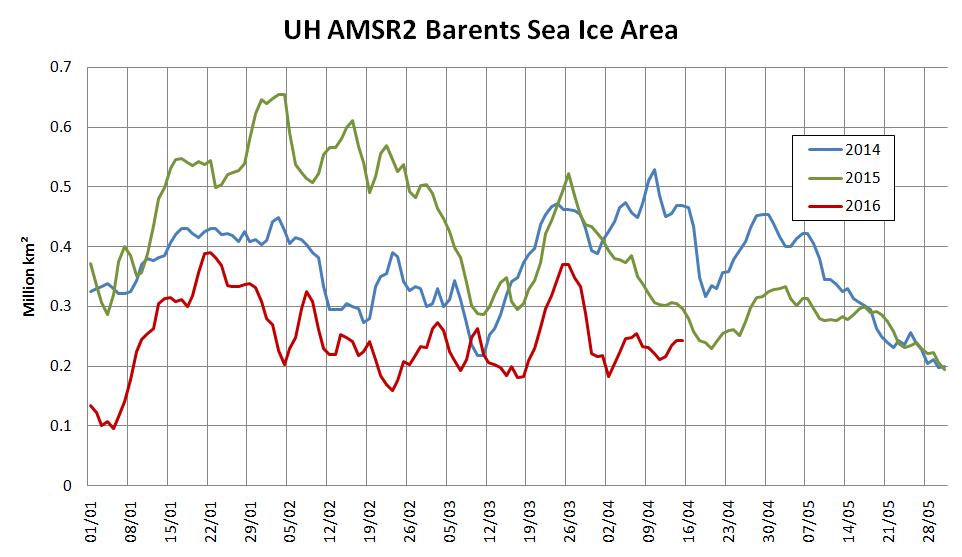 2016-04-14-Barents-AMSR2-Area