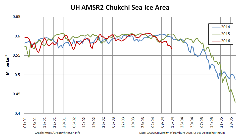 2016-04-15-Chukchi-AMSR2-Area_001