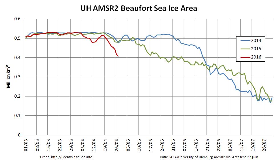 2016-04-27-Beaufort-AMSR2-Area