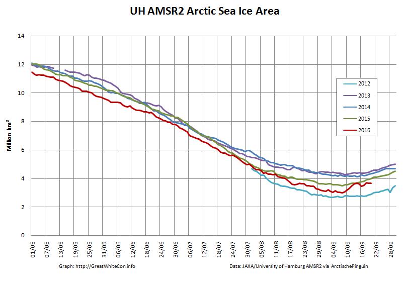 uh-arctic-area-2016-09-20