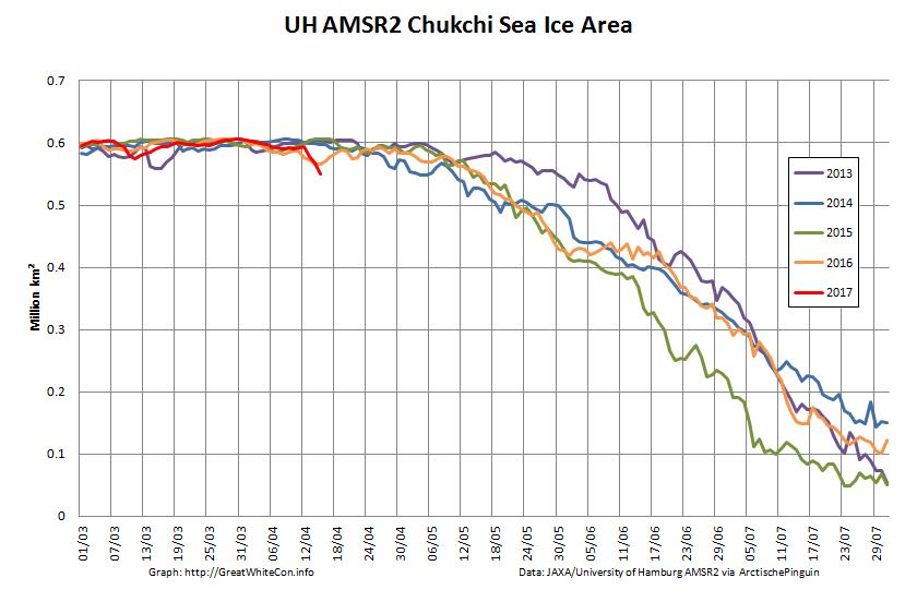 UH-Chukchi-Area-2017-04-15