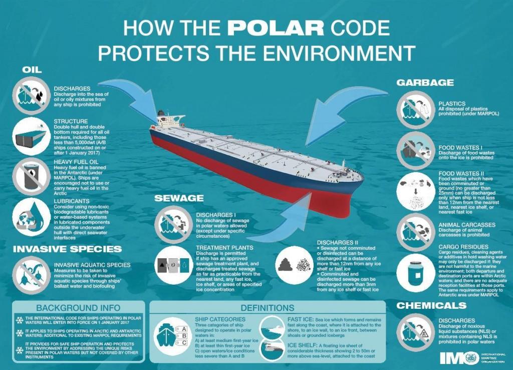 PolarCode-1