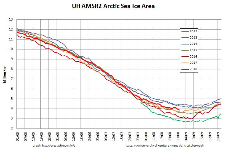 Arctic-Area-2018-08-30