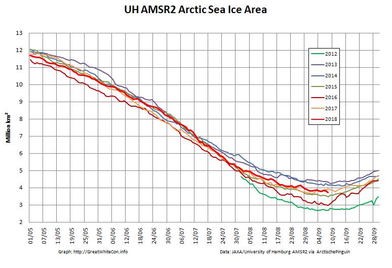 Arctic-Area-2018-09-08