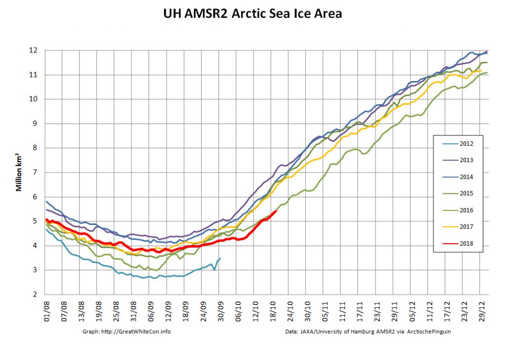 UH-Arctic-Area-2018-10-20