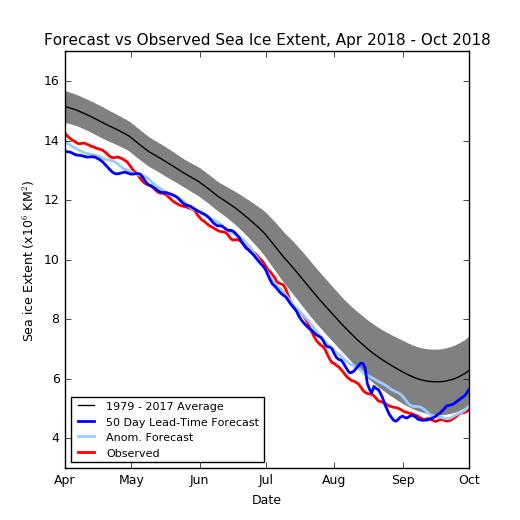 2018 Slater Probabilistic Ice Extent