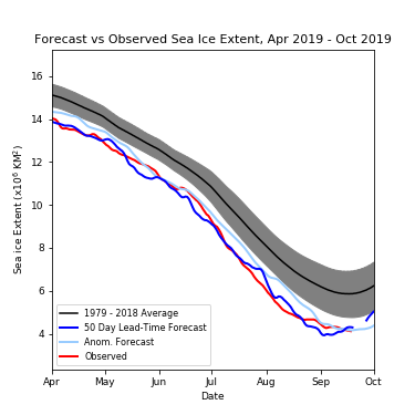 2019 Slater Probabilistic Ice Extent